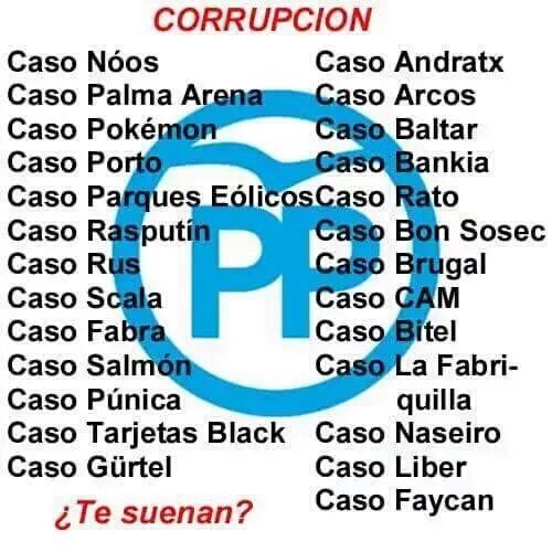 Corrupci n el pp y alfonso rus imputados amalur tv - Casos de corrupcion en espana actuales ...